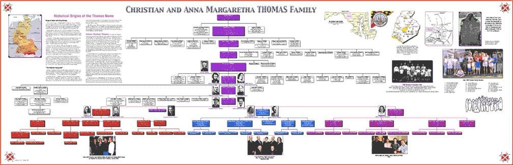 Thomas Family Reunion | Shepherdstown, West Virginia | July 1999