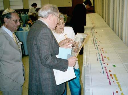 Warshovsky Reunion | October 14, 2001 |  Belmont, Massachusetts