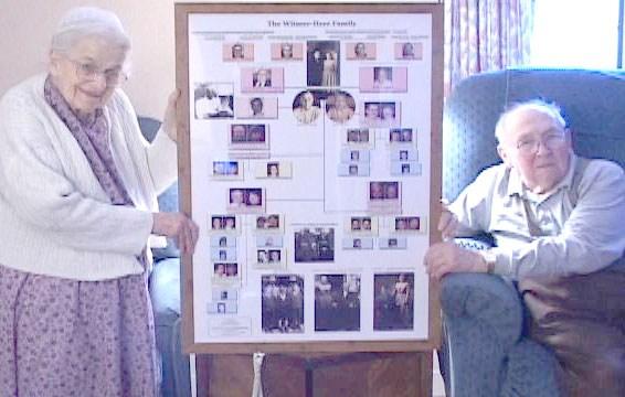 Witmer-Herr Reunion | January 2002 | Pensylvania
